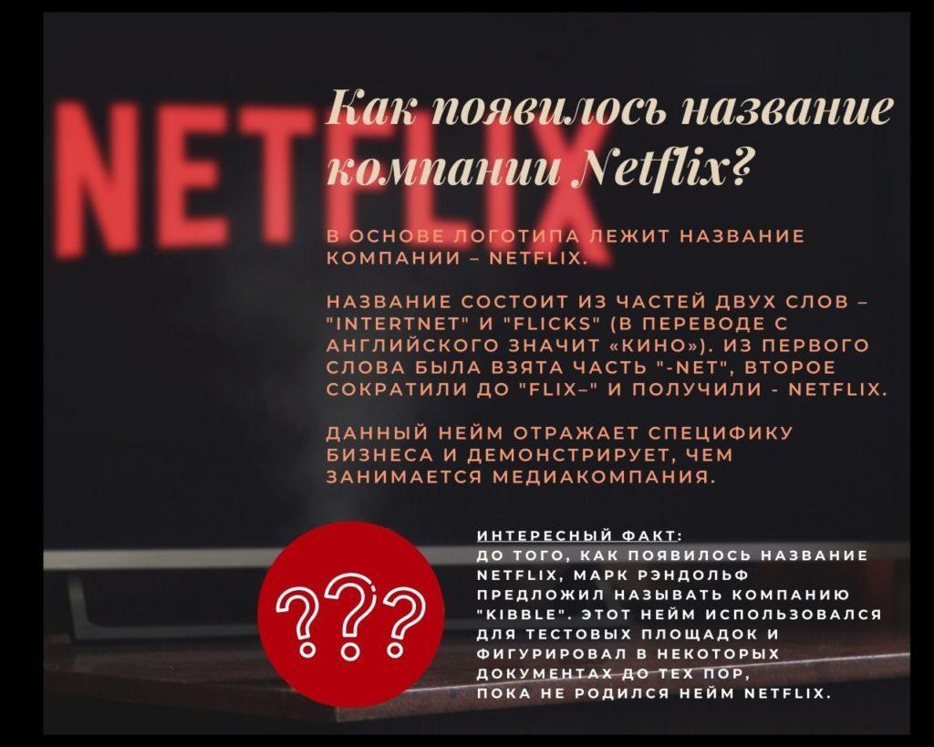 как появилось название компании Нетфликс