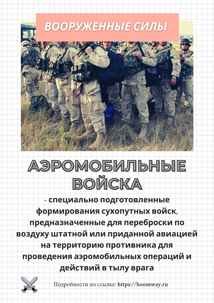 Вооруженные силы термины и определения